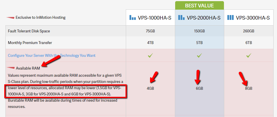 inmotion vps memory